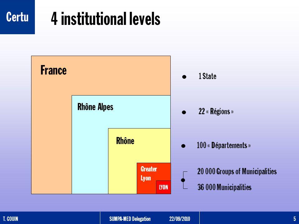 T. GOUINSUMPA-MED Delegation22/09/2010 5 France 1 State Rhône Alpes 22 « Régions » 4 institutional levels Rhône 100 « Départements » Greater Lyon 20 0