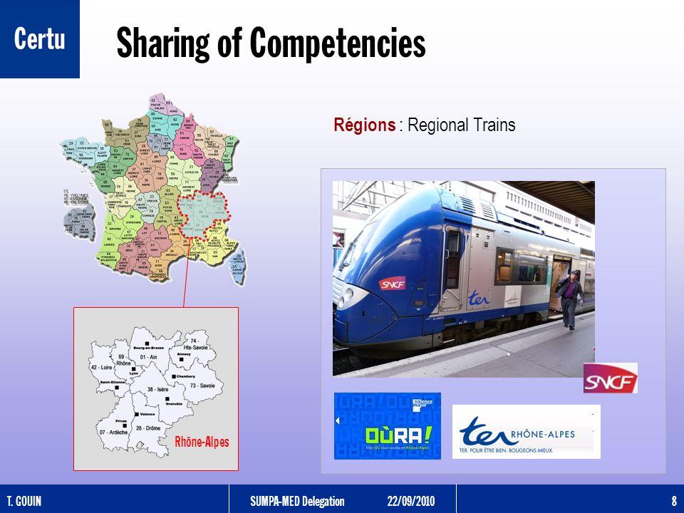 T. GOUINSUMPA-MED Delegation22/09/2010 8 Sharing of Competencies Régions : Regional Trains Rhône-Alpes