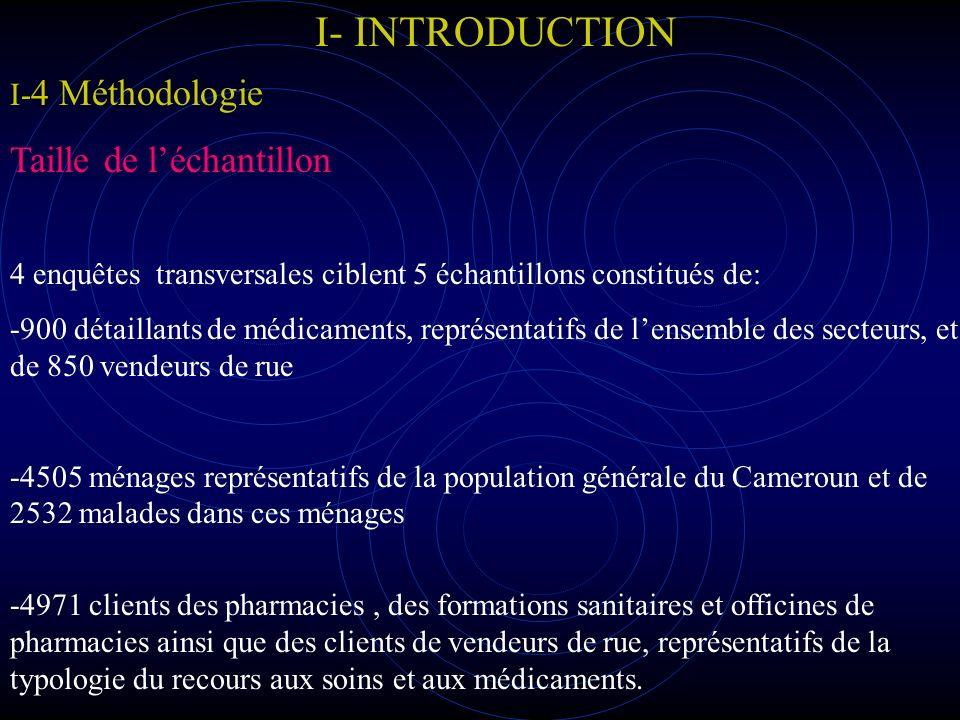 II- RÉSULTATS II-1 Capacité contributive et comportement de recours aux soins et aux médicaments II-2 Structure de la demande et de la consommation de soins et de médicaments II-3 structure de loffre de médicaments II-4 Mesure de laccessibilité aux soins et aux médicaments
