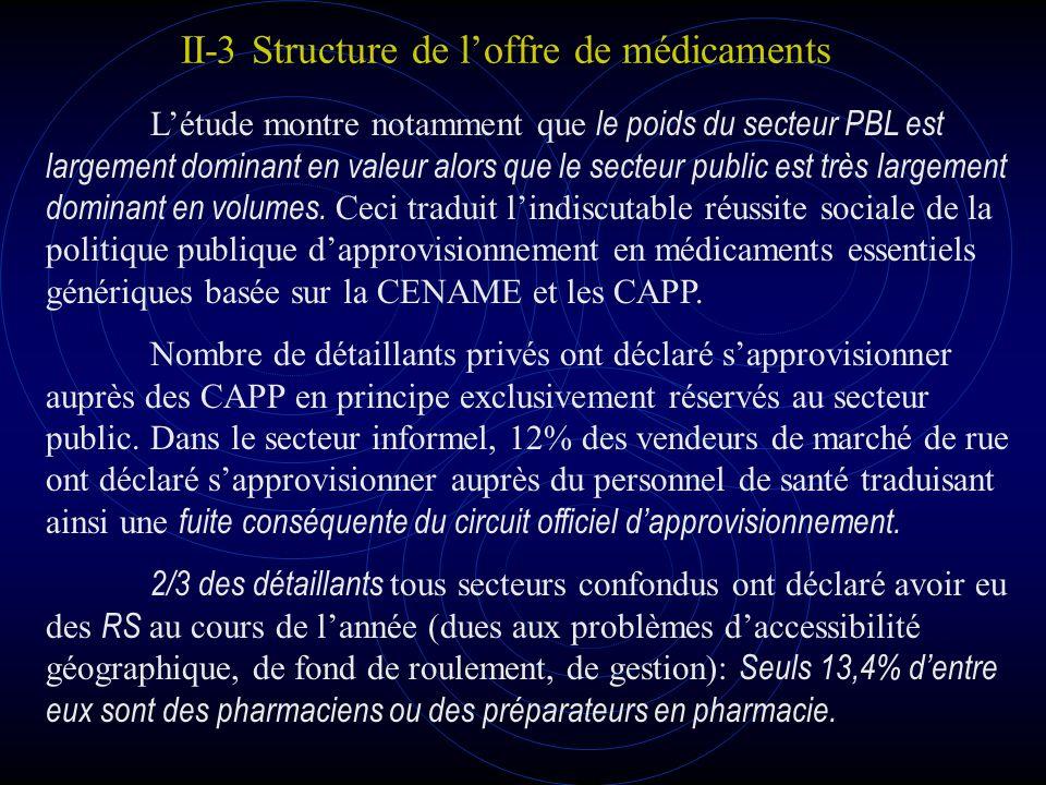 II-4 Mesure de laccessibilité aux soins et aux médicaments Au final lanalyse de laccessibilité aux soins et aux médicaments donne des résultats particulièrement préoccupants.