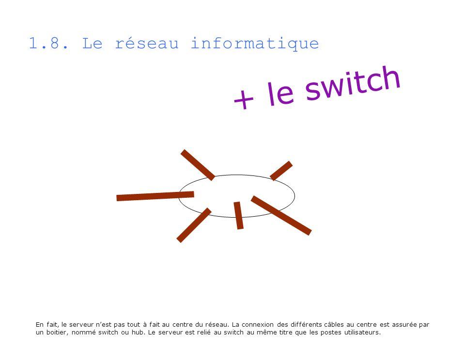 + le switch 1.8. Le réseau informatique En fait, le serveur nest pas tout à fait au centre du réseau. La connexion des différents câbles au centre est