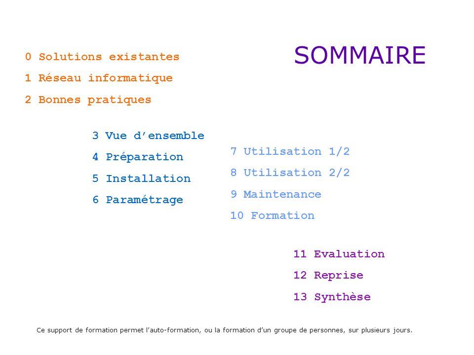 SOMMAIRE 0 Solutions existantes 1 Réseau informatique 2 Bonnes pratiques 3 Vue densemble 4 Préparation 5 Installation 6 Paramétrage 7 Utilisation 1/2