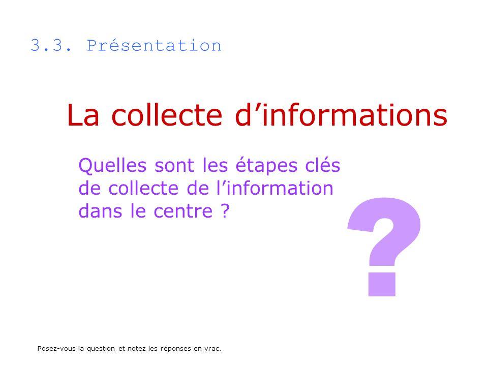 3.3. Présentation Quelles sont les étapes clés de collecte de linformation dans le centre ? La collecte dinformations ? Posez-vous la question et note
