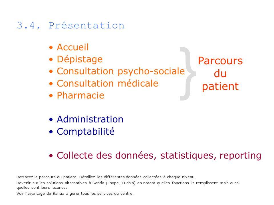 Accueil Dépistage Consultation psycho-sociale Consultation médicale Pharmacie Administration Comptabilité Collecte des données, statistiques, reportin