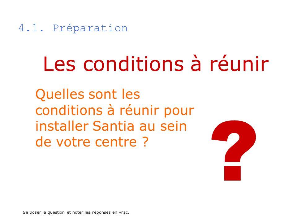 4.1. Préparation Quelles sont les conditions à réunir pour installer Santia au sein de votre centre ? Les conditions à réunir ? Se poser la question e