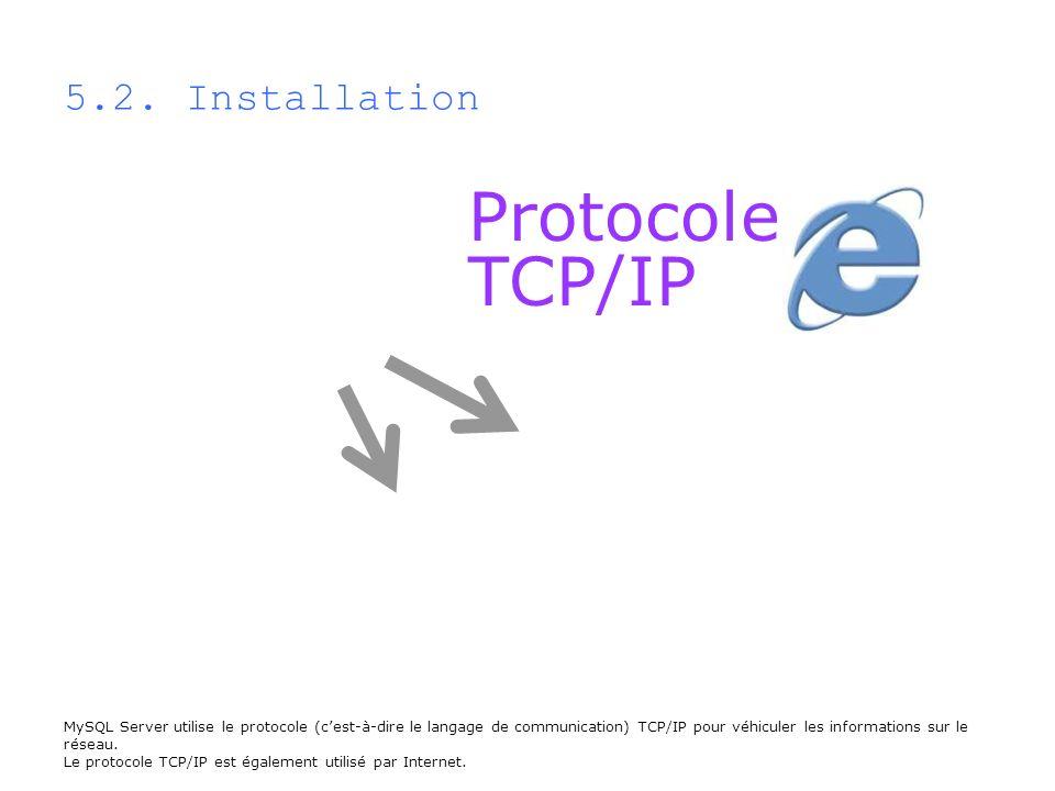 5.2. Installation MySQL Server utilise le protocole (cest-à-dire le langage de communication) TCP/IP pour véhiculer les informations sur le réseau. Le
