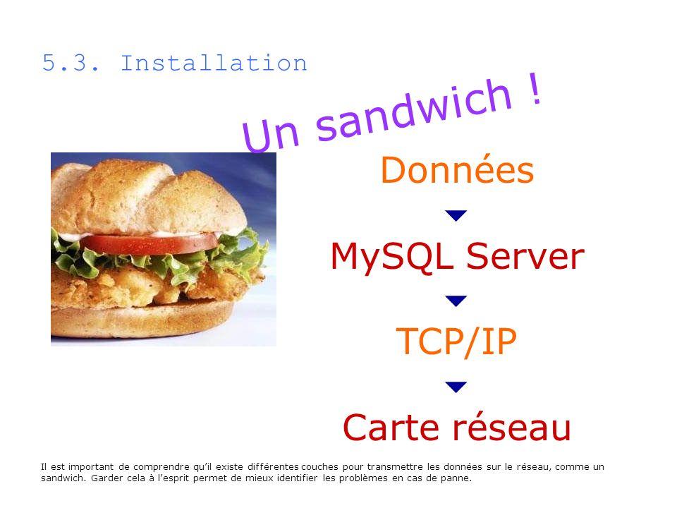 5.3. Installation Il est important de comprendre quil existe différentes couches pour transmettre les données sur le réseau, comme un sandwich. Garder