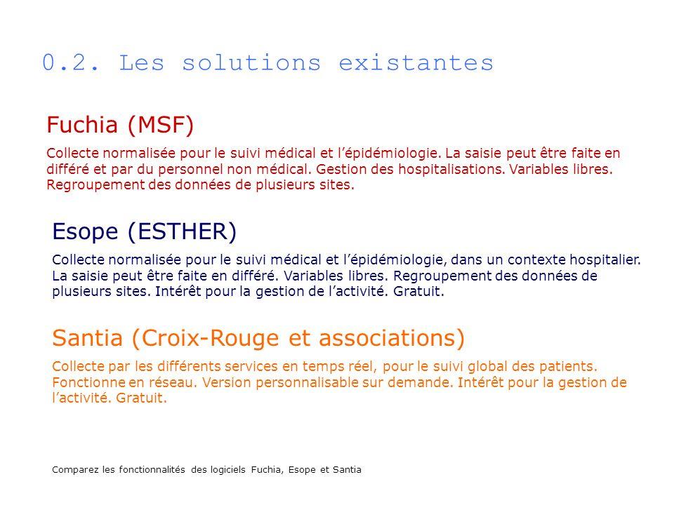 0.2. Les solutions existantes Comparez les fonctionnalités des logiciels Fuchia, Esope et Santia Fuchia (MSF) Collecte normalisée pour le suivi médica