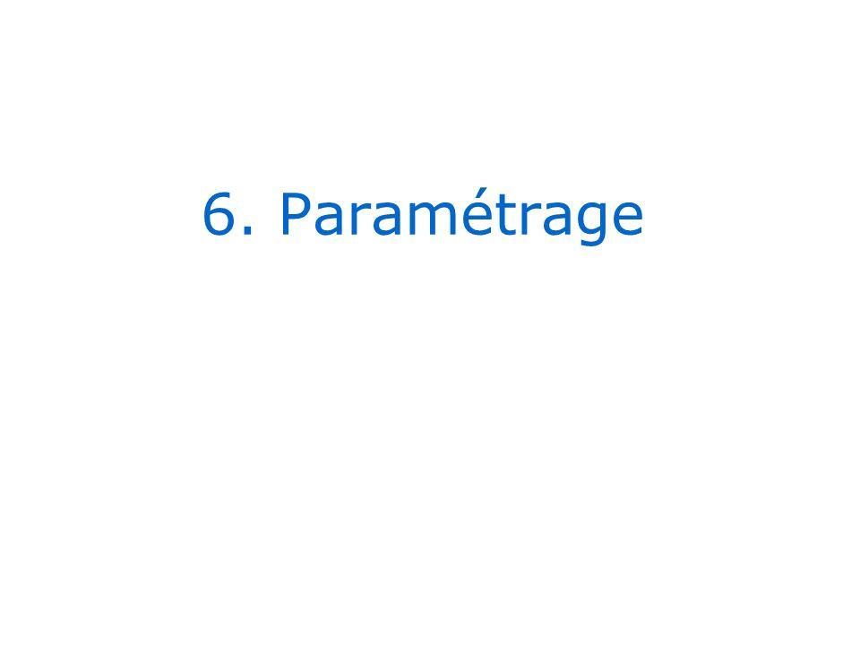 6.1.Paramétrage . En quoi consiste le paramétrage initial du logiciel Santia .