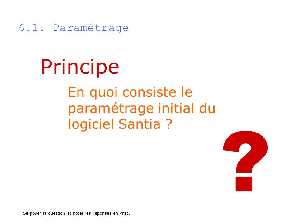 6.1. Paramétrage ? En quoi consiste le paramétrage initial du logiciel Santia ? Principe Se poser la question et noter les réponses en vrac.