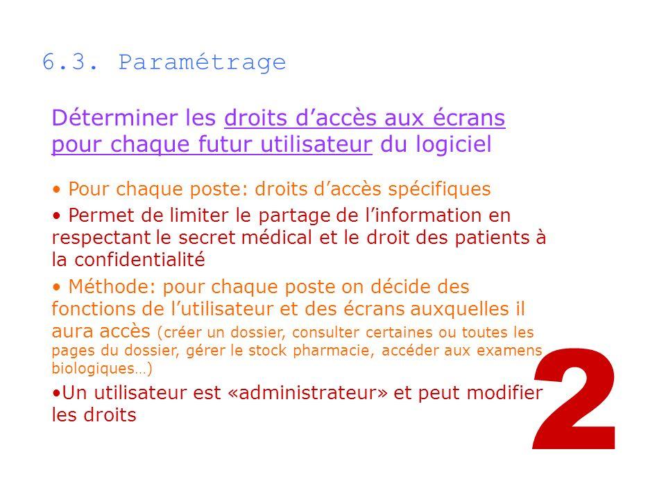6.3. Paramétrage 2 Déterminer les droits daccès aux écrans pour chaque futur utilisateur du logiciel Pour chaque poste: droits daccès spécifiques Perm