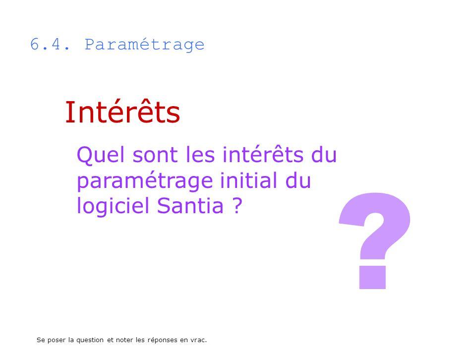6.4. Paramétrage Quel sont les intérêts du paramétrage initial du logiciel Santia ? Intérêts ? Se poser la question et noter les réponses en vrac.