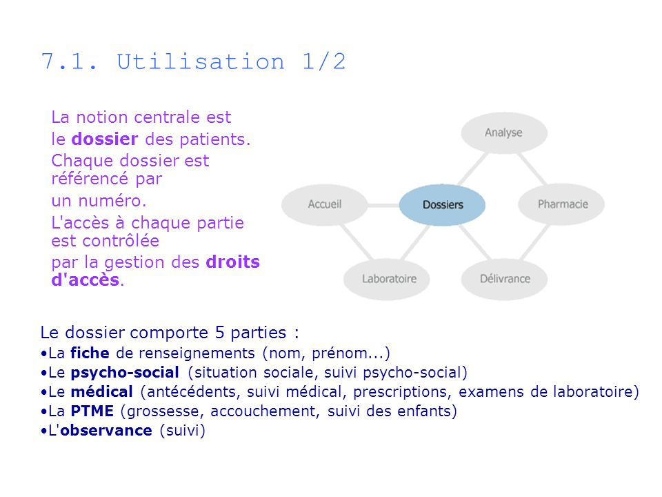 7.1. Utilisation 1/2 Le dossier comporte 5 parties : La fiche de renseignements (nom, prénom...) Le psycho-social (situation sociale, suivi psycho-soc