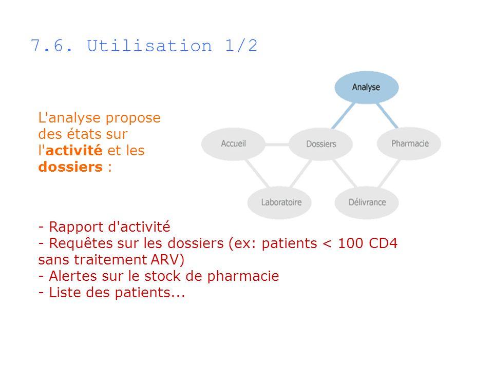 7.6. Utilisation 1/2 - Rapport d'activité - Requêtes sur les dossiers (ex: patients < 100 CD4 sans traitement ARV) - Alertes sur le stock de pharmacie