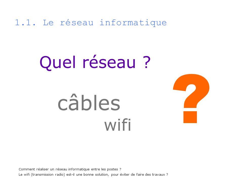 1.1. Le réseau informatique Quel réseau ? wifi câbles ? Comment réaliser un réseau informatique entre les postes ? Le wifi (transmission radio) est-il