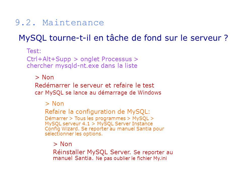 9.2. Maintenance Test: Ctrl+Alt+Supp > onglet Processus > chercher mysqld-nt.exe dans la liste > Non Redémarrer le serveur et refaire le test car MySQ