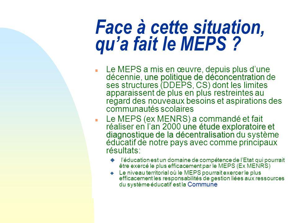 Face à cette situation, qua fait le MEPS .