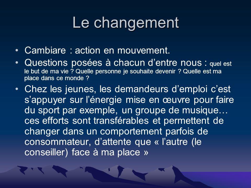 Le changement Cambiare : action en mouvement.