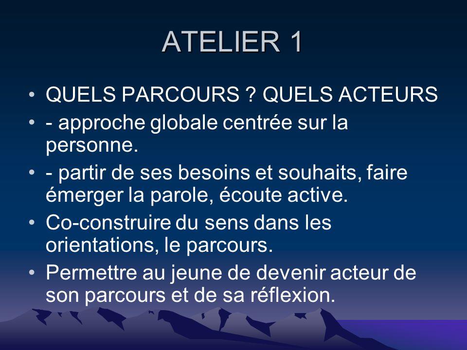ATELIER 1 QUELS PARCOURS . QUELS ACTEURS - approche globale centrée sur la personne.