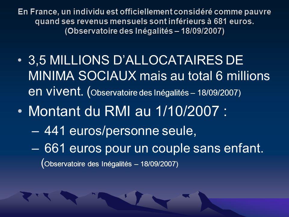 En France, un individu est officiellement considéré comme pauvre quand ses revenus mensuels sont inférieurs à 681 euros.