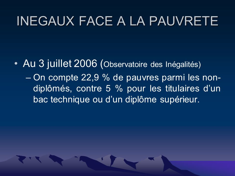 INEGAUX FACE A LA PAUVRETE Au 3 juillet 2006 ( Observatoire des Inégalités) –On compte 22,9 % de pauvres parmi les non- diplômés, contre 5 % pour les titulaires dun bac technique ou dun diplôme supérieur.