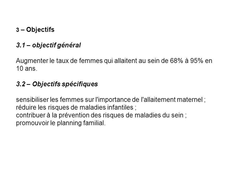 3 – Objectifs 3.1 – objectif général Augmenter le taux de femmes qui allaitent au sein de 68% à 95% en 10 ans. 3.2 – Objectifs spécifiques sensibilise