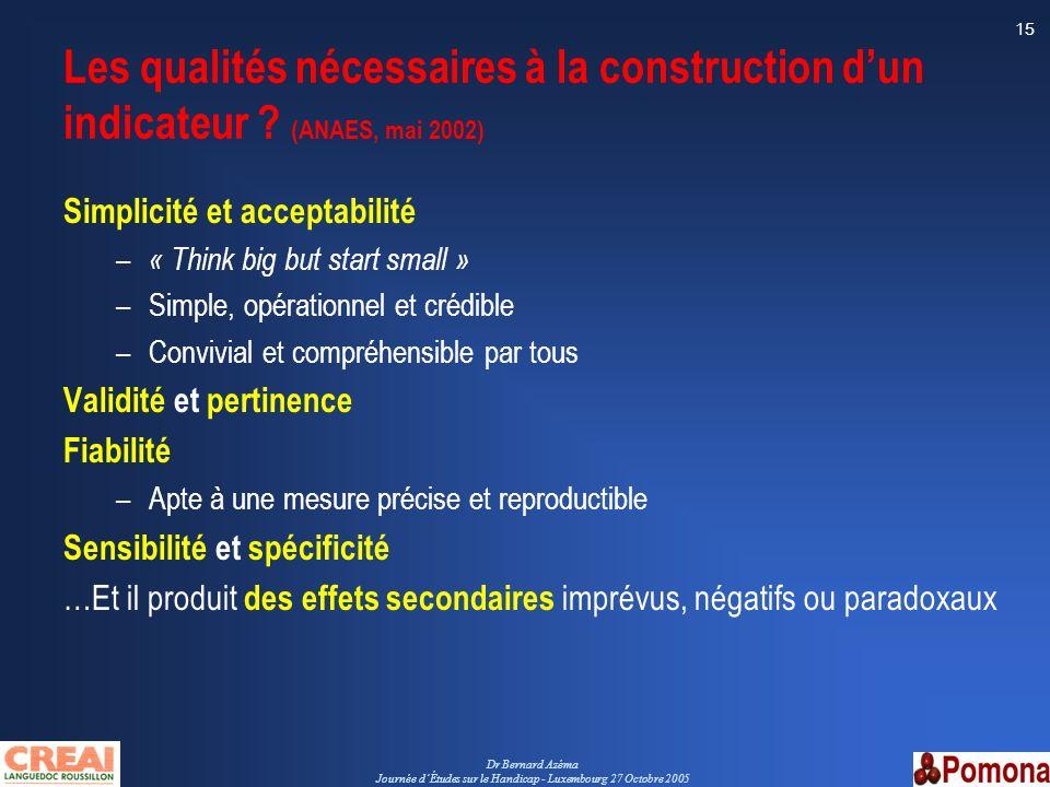 Dr Bernard Azéma Journée dÉtudes sur le Handicap - Luxembourg 27 Octobre 2005 15 Les qualités nécessaires à la construction dun indicateur ? (ANAES, m
