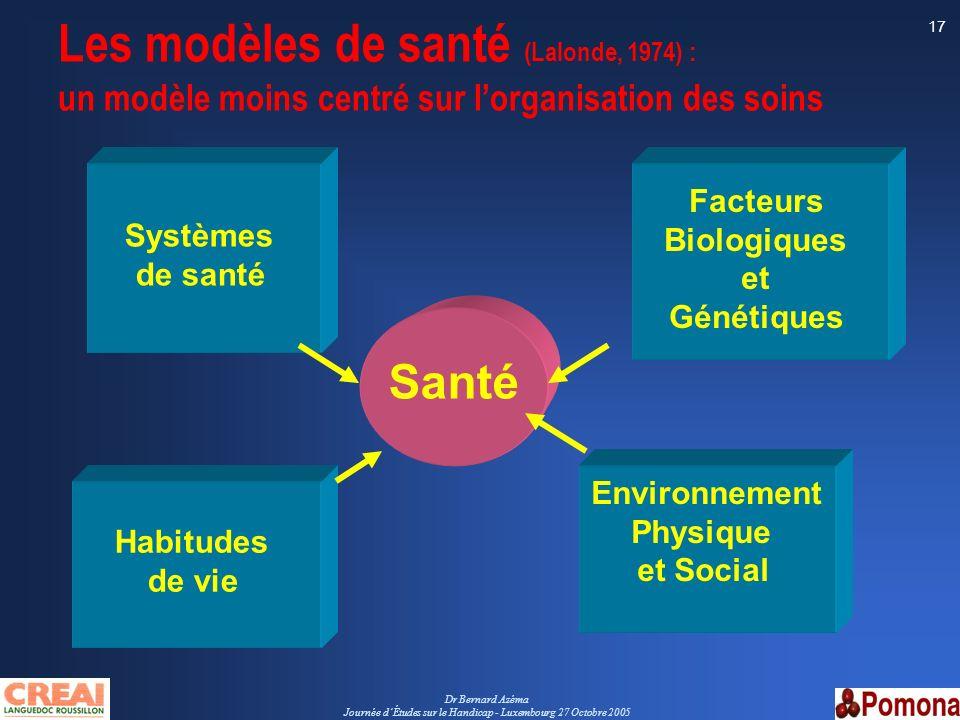 Dr Bernard Azéma Journée dÉtudes sur le Handicap - Luxembourg 27 Octobre 2005 17 Les modèles de santé (Lalonde, 1974) : un modèle moins centré sur lor