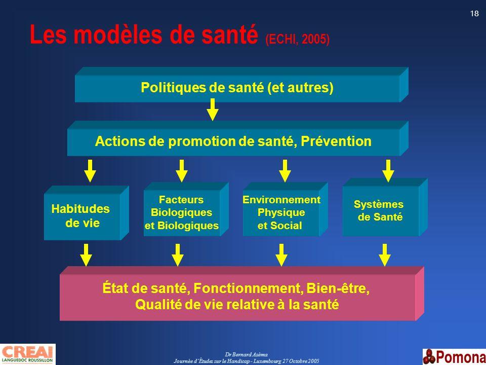 Dr Bernard Azéma Journée dÉtudes sur le Handicap - Luxembourg 27 Octobre 2005 18 Les modèles de santé (ECHI, 2005) Politiques de santé (et autres) Act