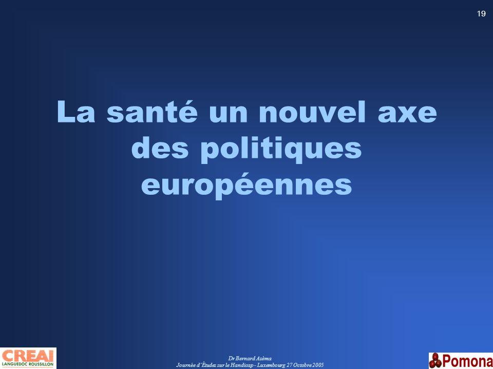 Dr Bernard Azéma Journée dÉtudes sur le Handicap - Luxembourg 27 Octobre 2005 19 La santé un nouvel axe des politiques européennes