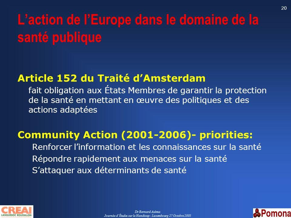 Dr Bernard Azéma Journée dÉtudes sur le Handicap - Luxembourg 27 Octobre 2005 20 Laction de lEurope dans le domaine de la santé publique Article 152 d