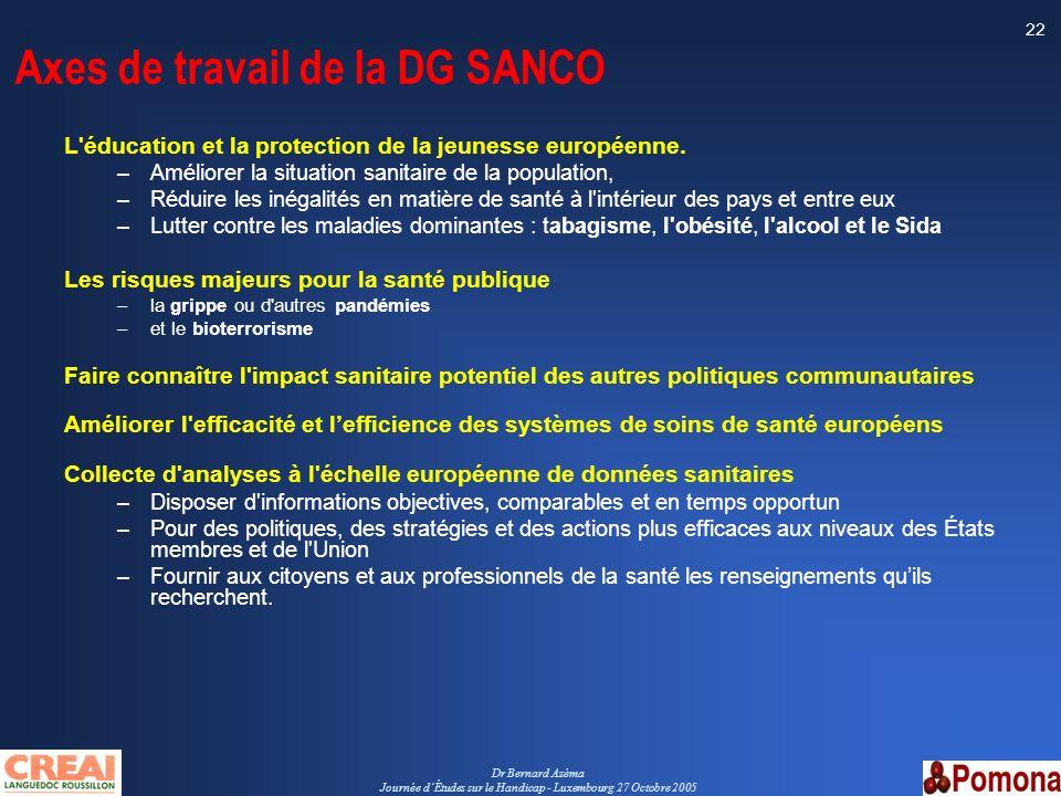 Dr Bernard Azéma Journée dÉtudes sur le Handicap - Luxembourg 27 Octobre 2005 22 Axes de travail de la DG SANCO L'éducation et la protection de la jeu