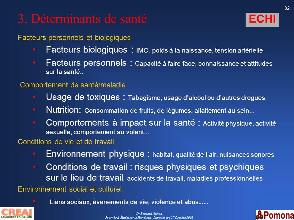 Dr Bernard Azéma Journée dÉtudes sur le Handicap - Luxembourg 27 Octobre 2005 32 3. Déterminants de santé Facteurs personnels et biologiques Facteurs