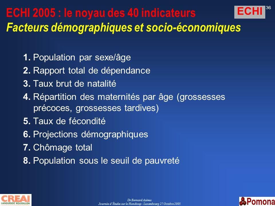 Dr Bernard Azéma Journée dÉtudes sur le Handicap - Luxembourg 27 Octobre 2005 36 ECHI 2005 : le noyau des 40 indicateurs Facteurs démographiques et so