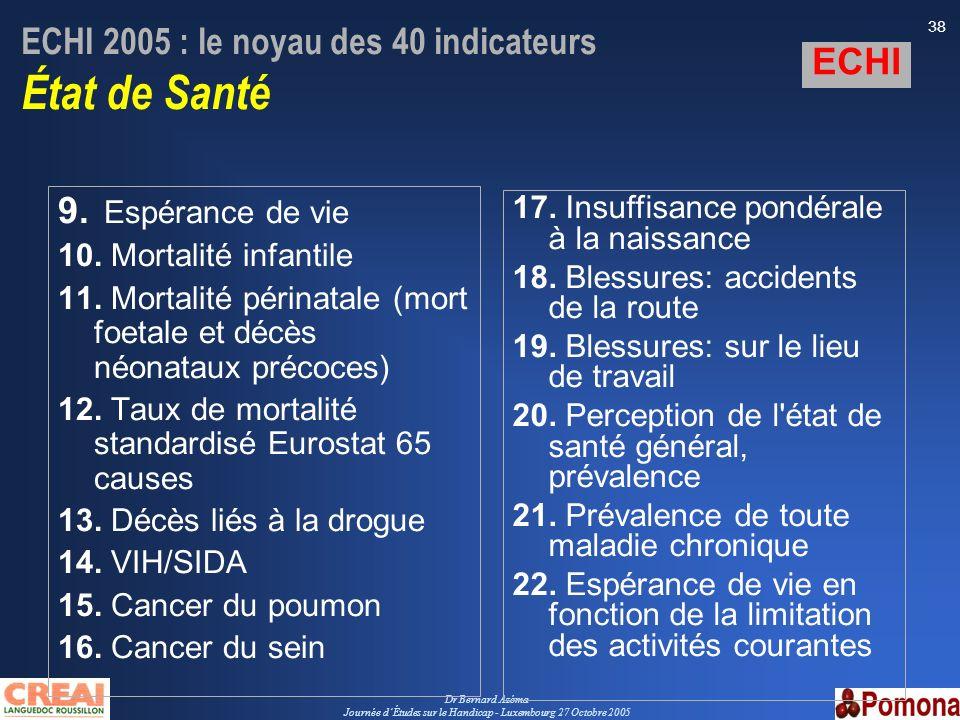 Dr Bernard Azéma Journée dÉtudes sur le Handicap - Luxembourg 27 Octobre 2005 38 ECHI 2005 : le noyau des 40 indicateurs État de Santé 9. Espérance de