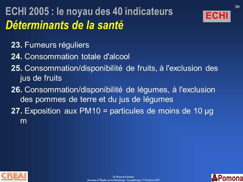 Dr Bernard Azéma Journée dÉtudes sur le Handicap - Luxembourg 27 Octobre 2005 39 ECHI 2005 : le noyau des 40 indicateurs Déterminants de la santé 23.