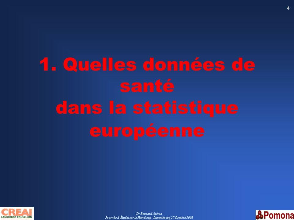 Dr Bernard Azéma Journée dÉtudes sur le Handicap - Luxembourg 27 Octobre 2005 65 LES INDICATEURS RETENUS PAR CONSENSUS DEXPERTS
