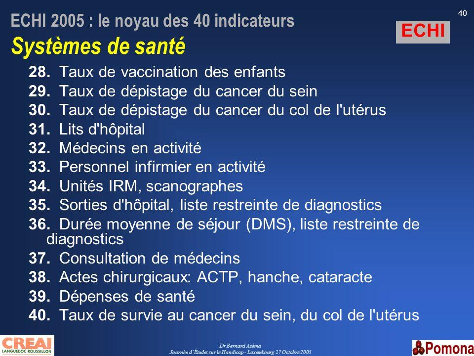 Dr Bernard Azéma Journée dÉtudes sur le Handicap - Luxembourg 27 Octobre 2005 40 ECHI 2005 : le noyau des 40 indicateurs Systèmes de santé 28. Taux de