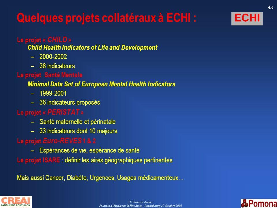 Dr Bernard Azéma Journée dÉtudes sur le Handicap - Luxembourg 27 Octobre 2005 43 Quelques projets collatéraux à ECHI : Le projet « CHILD » Child Healt