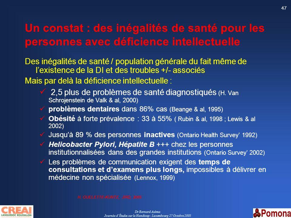 Dr Bernard Azéma Journée dÉtudes sur le Handicap - Luxembourg 27 Octobre 2005 47 Un constat : des inégalités de santé pour les personnes avec déficien