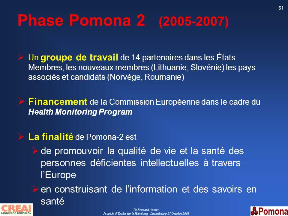 Dr Bernard Azéma Journée dÉtudes sur le Handicap - Luxembourg 27 Octobre 2005 51 Phase Pomona 2 (2005-2007) Un groupe de travail de 14 partenaires dan