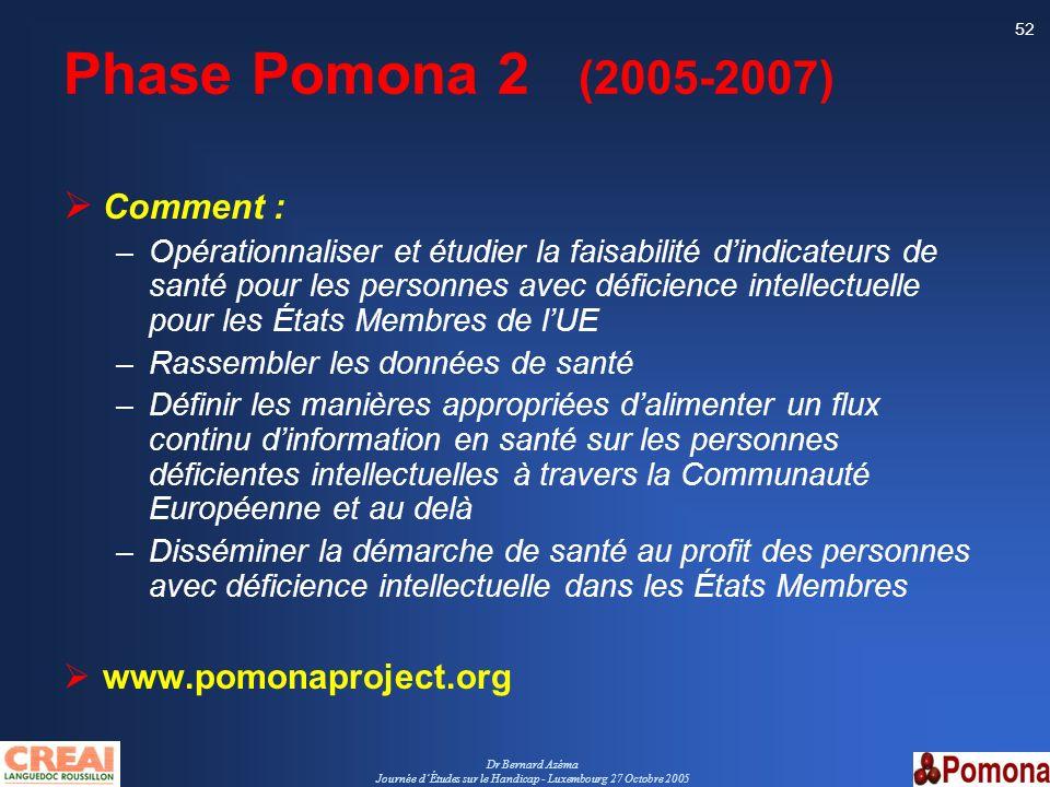 Dr Bernard Azéma Journée dÉtudes sur le Handicap - Luxembourg 27 Octobre 2005 52 Phase Pomona 2 (2005-2007) Comment : –Opérationnaliser et étudier la