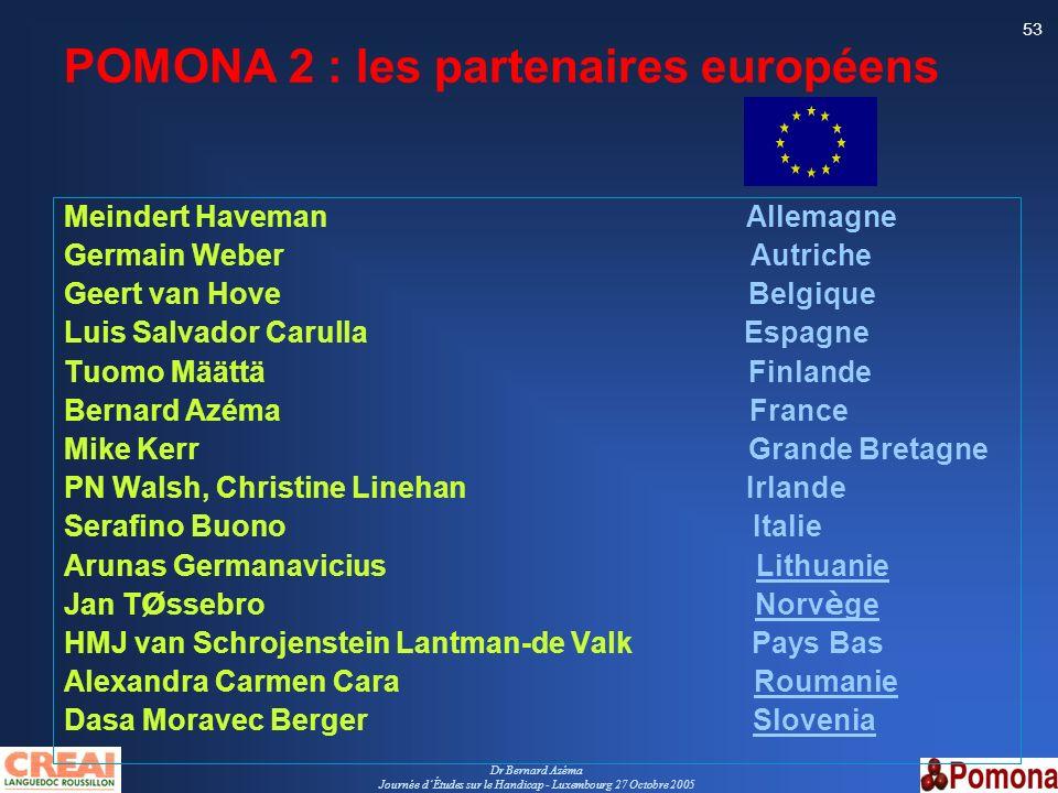Dr Bernard Azéma Journée dÉtudes sur le Handicap - Luxembourg 27 Octobre 2005 53 POMONA 2 : les partenaires européens Meindert Haveman Allemagne Germa