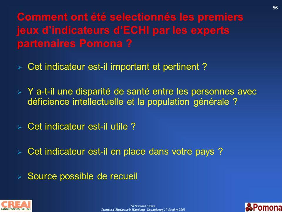 Dr Bernard Azéma Journée dÉtudes sur le Handicap - Luxembourg 27 Octobre 2005 56 Comment ont été selectionnés les premiers jeux dindicateurs dECHI par