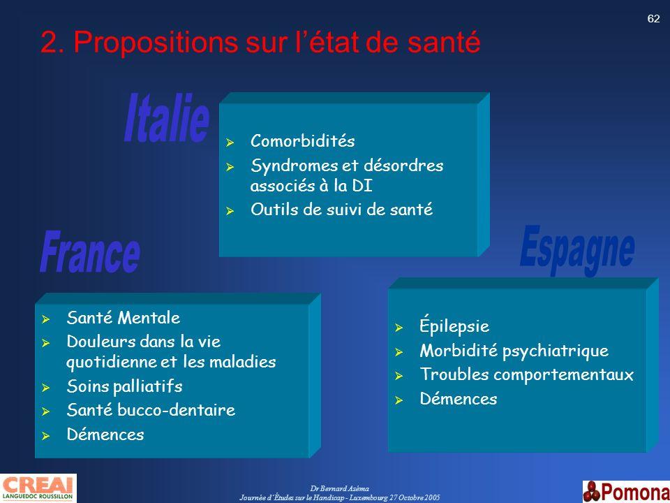 Dr Bernard Azéma Journée dÉtudes sur le Handicap - Luxembourg 27 Octobre 2005 62 2. Propositions sur létat de santé Santé Mentale Douleurs dans la vie