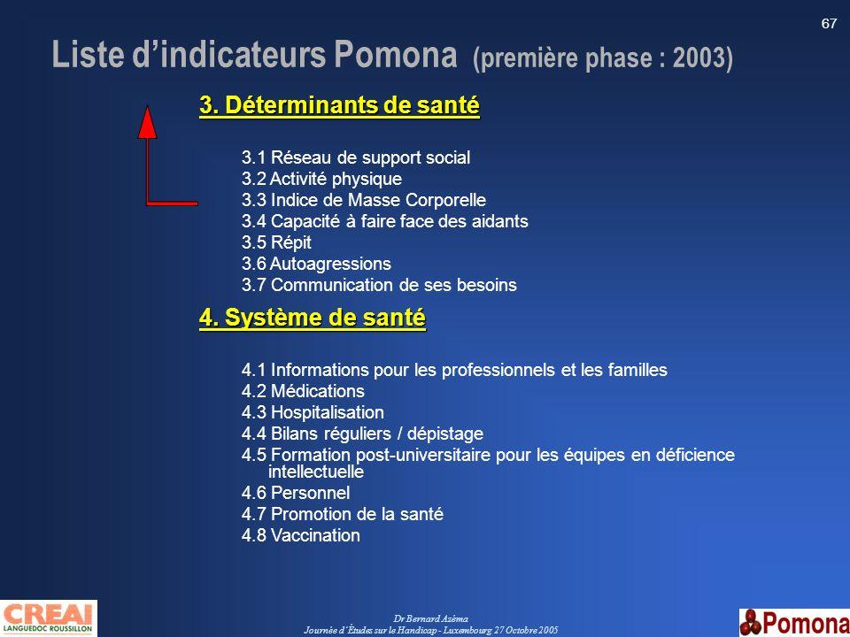 Dr Bernard Azéma Journée dÉtudes sur le Handicap - Luxembourg 27 Octobre 2005 67 Liste dindicateurs Pomona (première phase : 2003) 3. Déterminants de