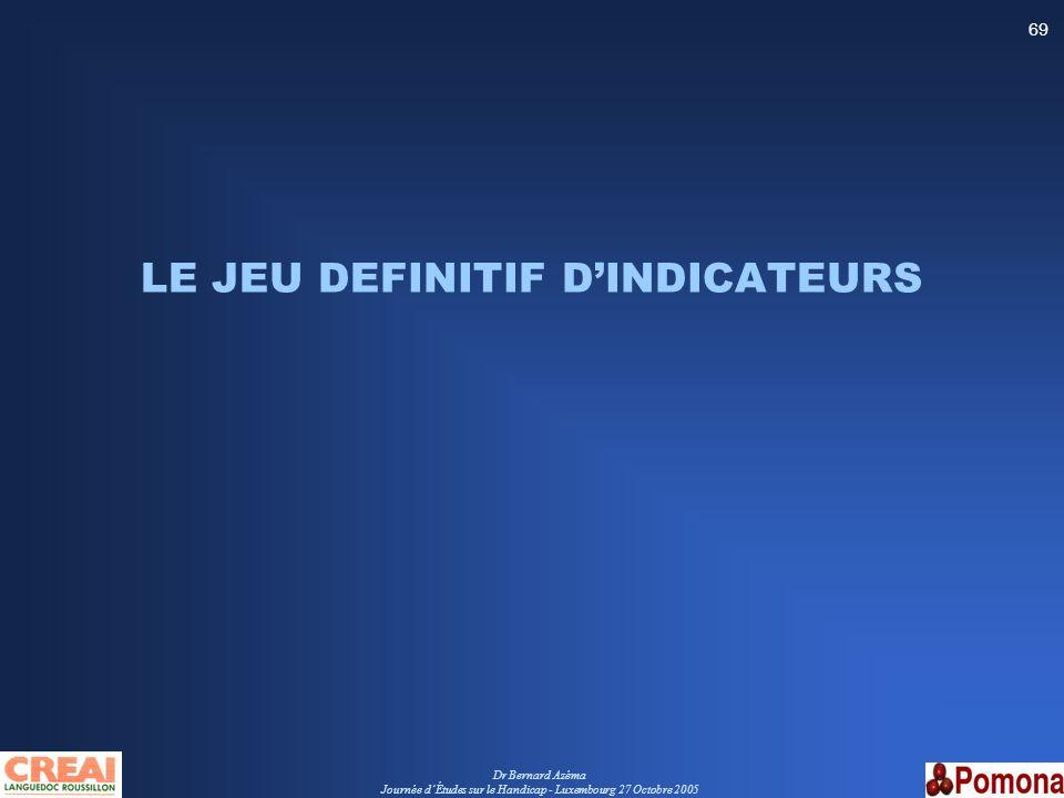 Dr Bernard Azéma Journée dÉtudes sur le Handicap - Luxembourg 27 Octobre 2005 69 LE JEU DEFINITIF DINDICATEURS