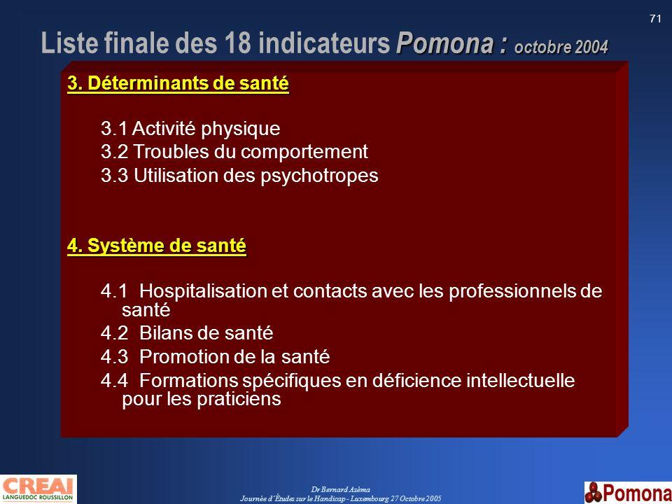Dr Bernard Azéma Journée dÉtudes sur le Handicap - Luxembourg 27 Octobre 2005 71 Pomona : octobre 2004 Liste finale des 18 indicateurs Pomona : octobr
