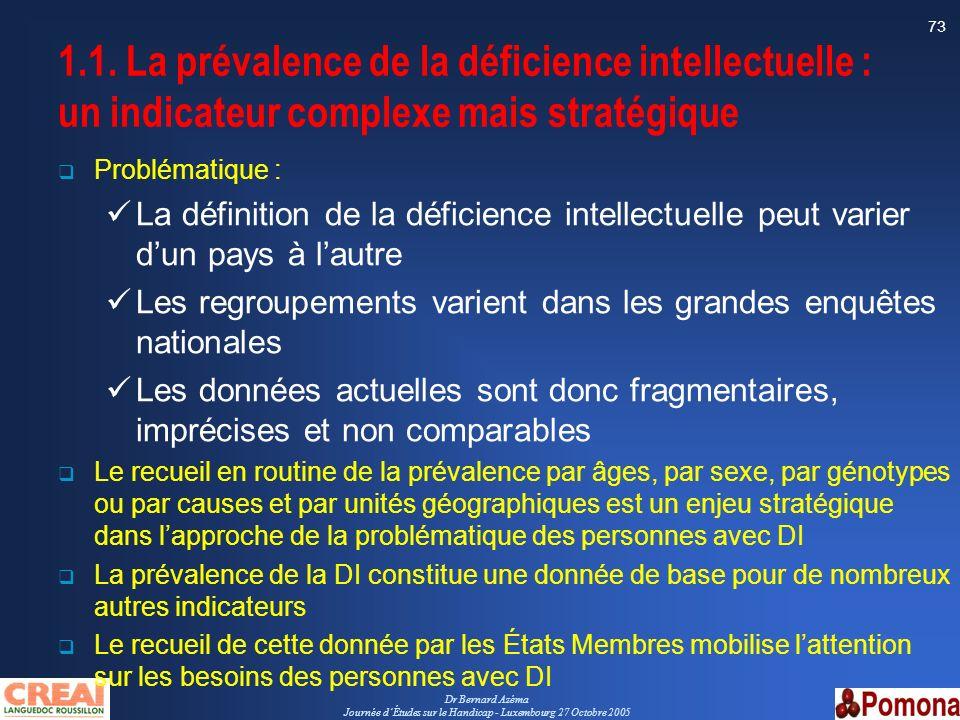 Dr Bernard Azéma Journée dÉtudes sur le Handicap - Luxembourg 27 Octobre 2005 73 1.1. La prévalence de la déficience intellectuelle : un indicateur co