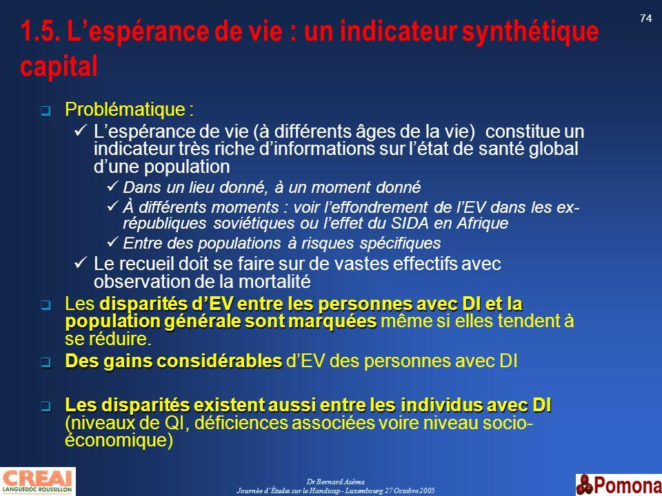Dr Bernard Azéma Journée dÉtudes sur le Handicap - Luxembourg 27 Octobre 2005 74 1.5. Lespérance de vie : un indicateur synthétique capital Problémati
